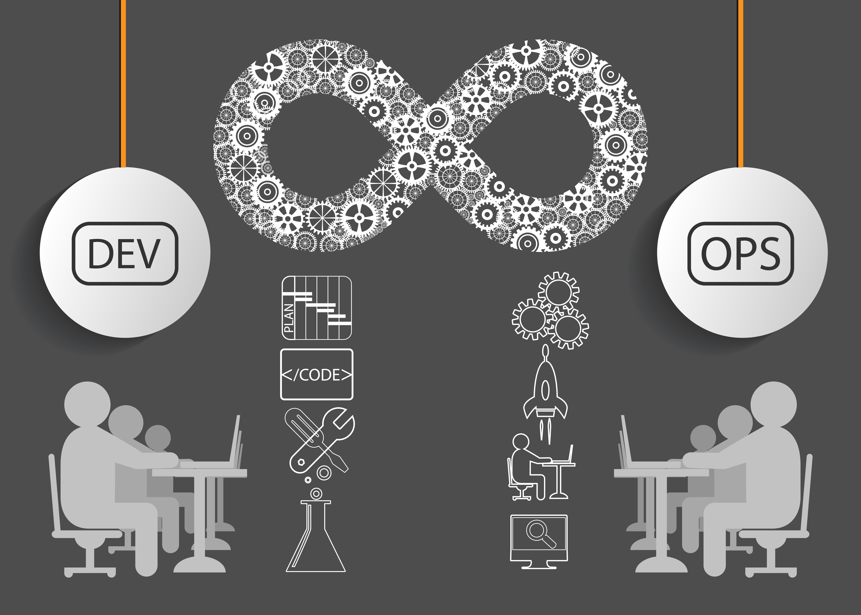 Dev Sec Ops illustration